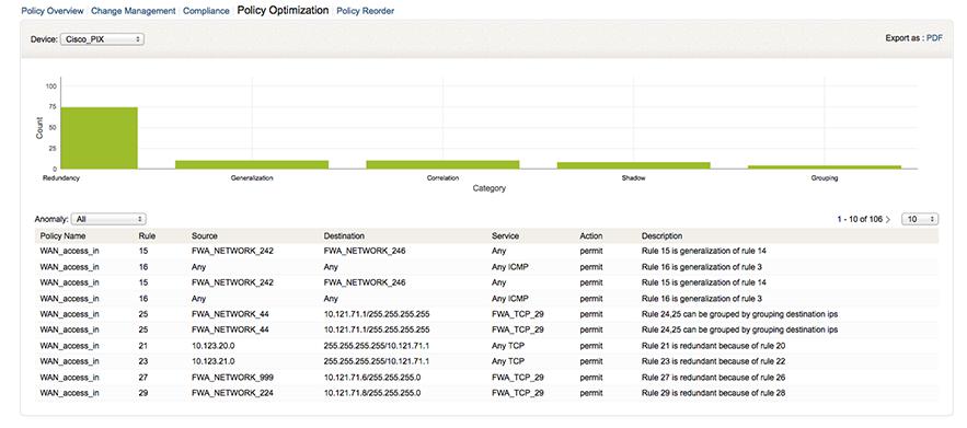 Cisco Firewall Log Management - ManageEngine OpManager