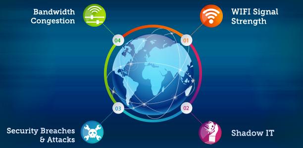 Cuatro aspectos a tener en cuenta para preparar su red empresarial para dispositivos móviles