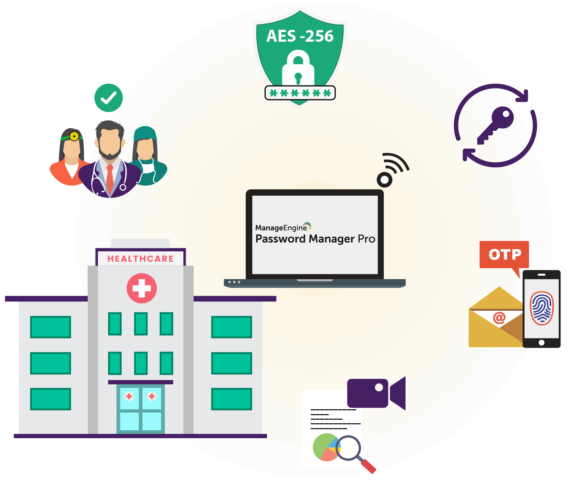 Privileged access management practices for healthcare cyber hygiene