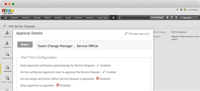 Itsm Service Catalog