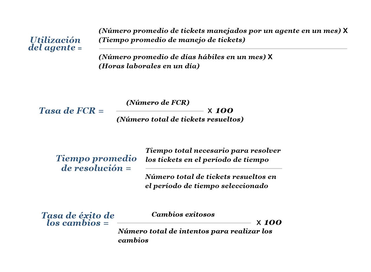How to measure KPI - formula
