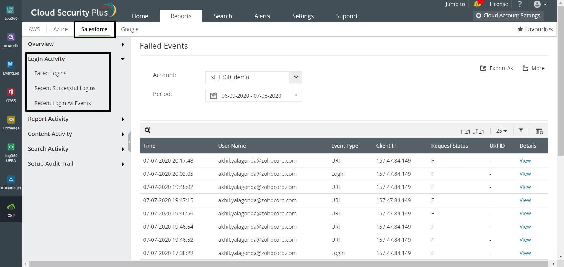 salesforce-api-calls-monitoring