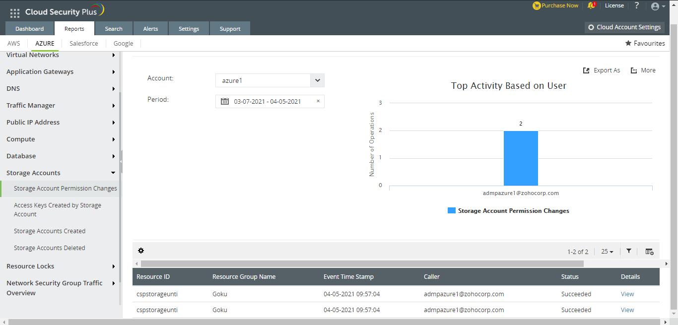 Detect permission changes on Azure Storage Accounts