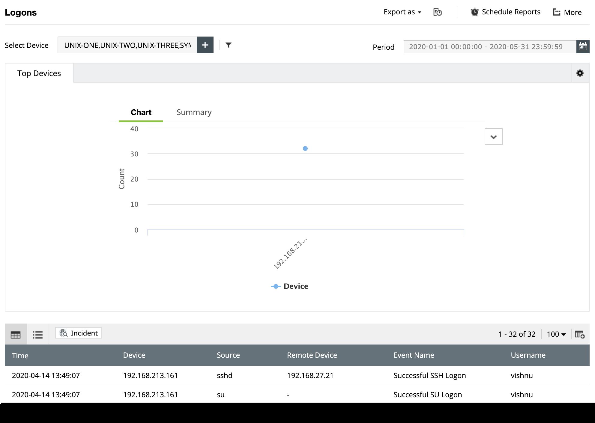 Monitor SSH,FTP, switch user logons (SU)