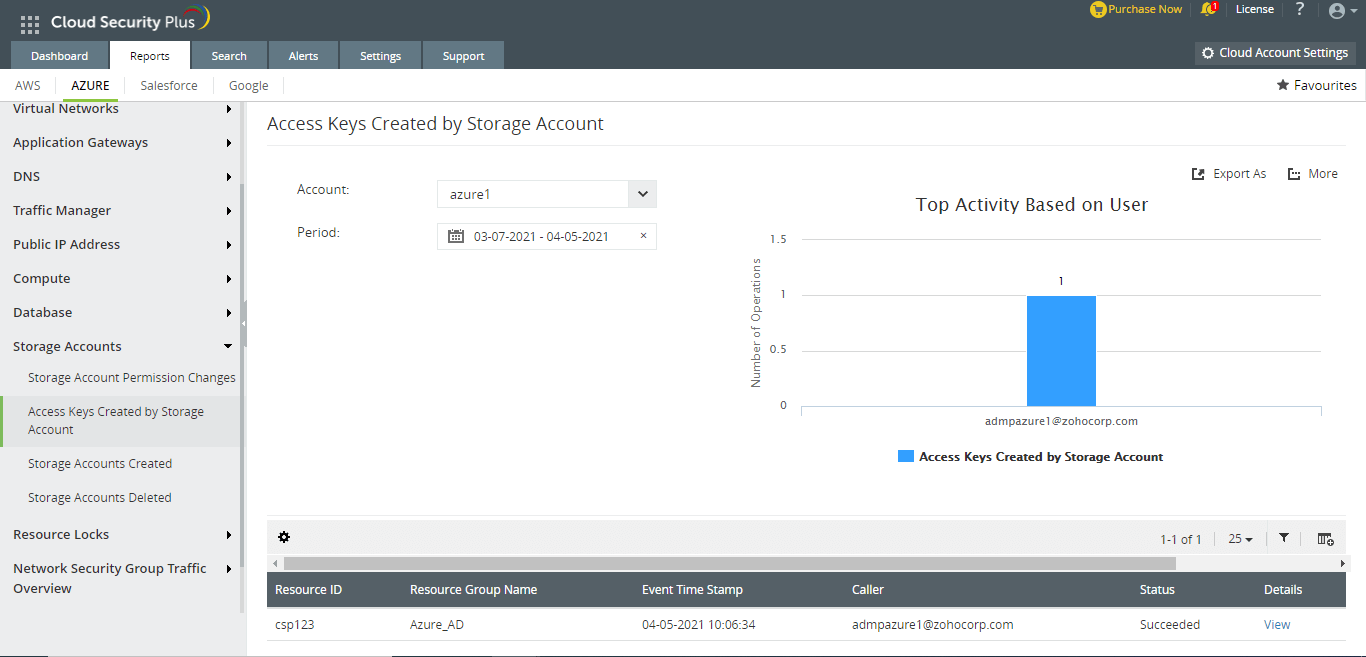 Track access keys created by Storage Accounts in Azure