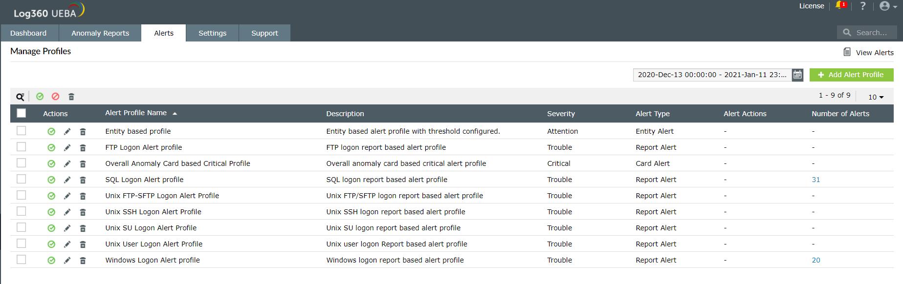 default-alert-profiles