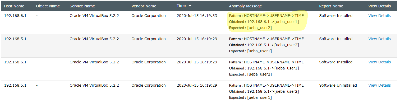 Sample time-based anomalies for Windows logons