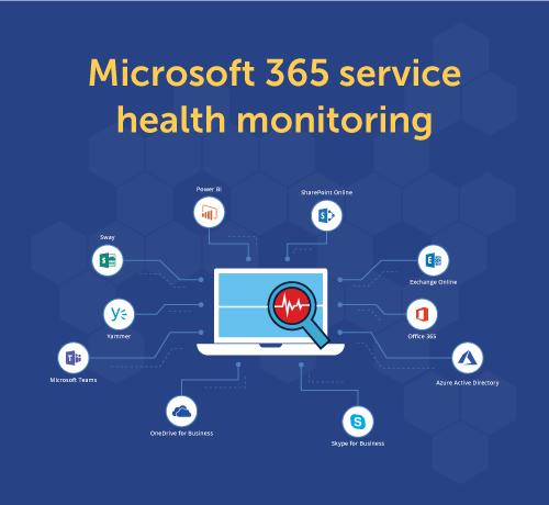 tool-to-monitor-microsoft-365-service-health