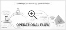 ADManager Plus Mobile App