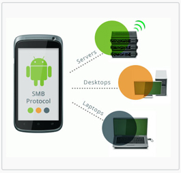 Server Health Monitor - Android App