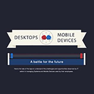 MDM Software - Infographics