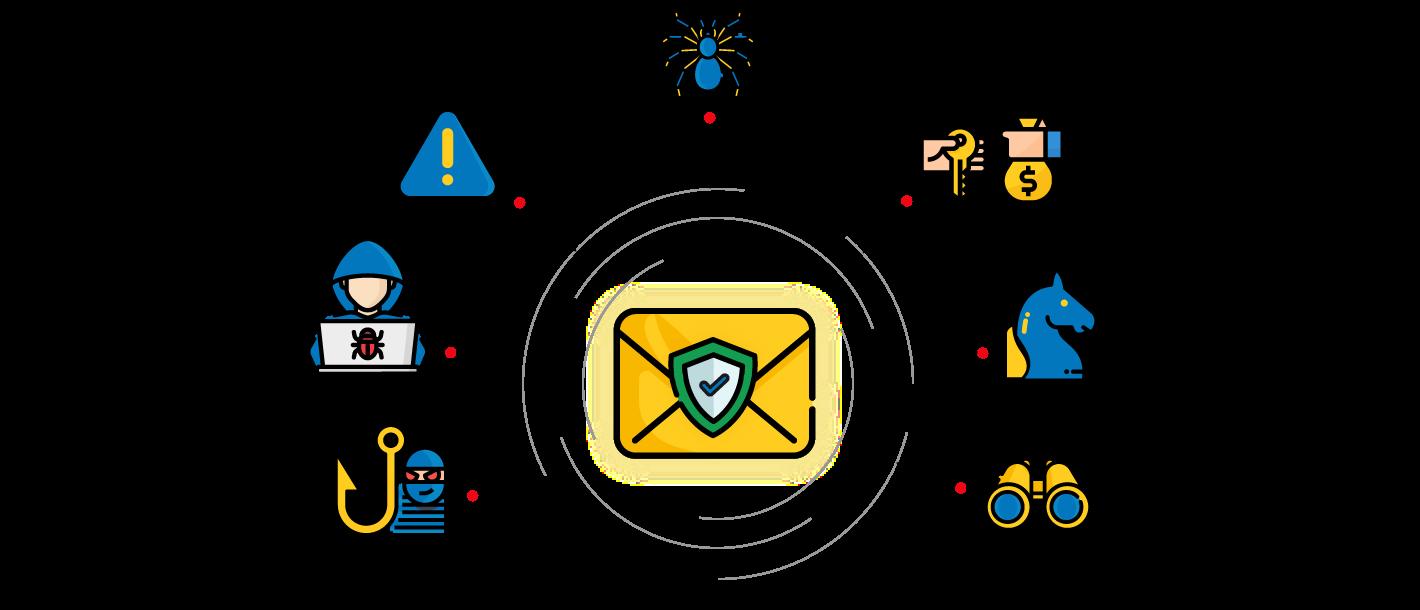 Mobile Email Management   Protect Enterprise Mobile Emails