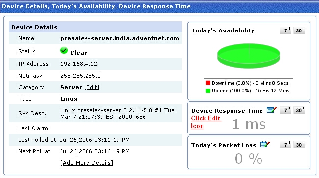 Monitor Device Response Time