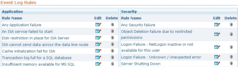 Predefined Event Log Rules