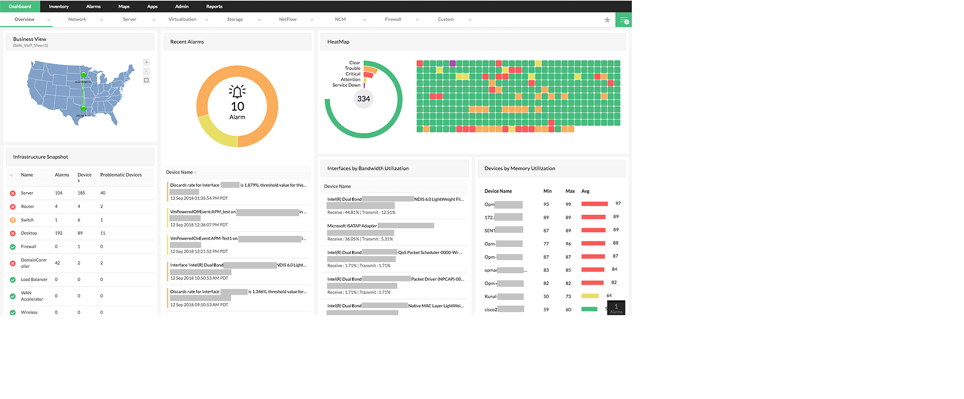Operating System (OS) Monitoring Dashboard - ManageEngine OpManager