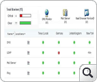 End User Monitoring from Branch Offices