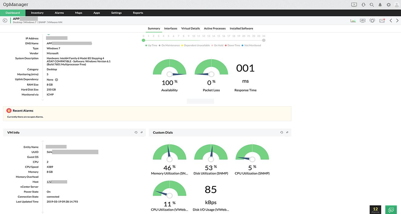 Monitor de uso de CPU - ManageEngine OpManager