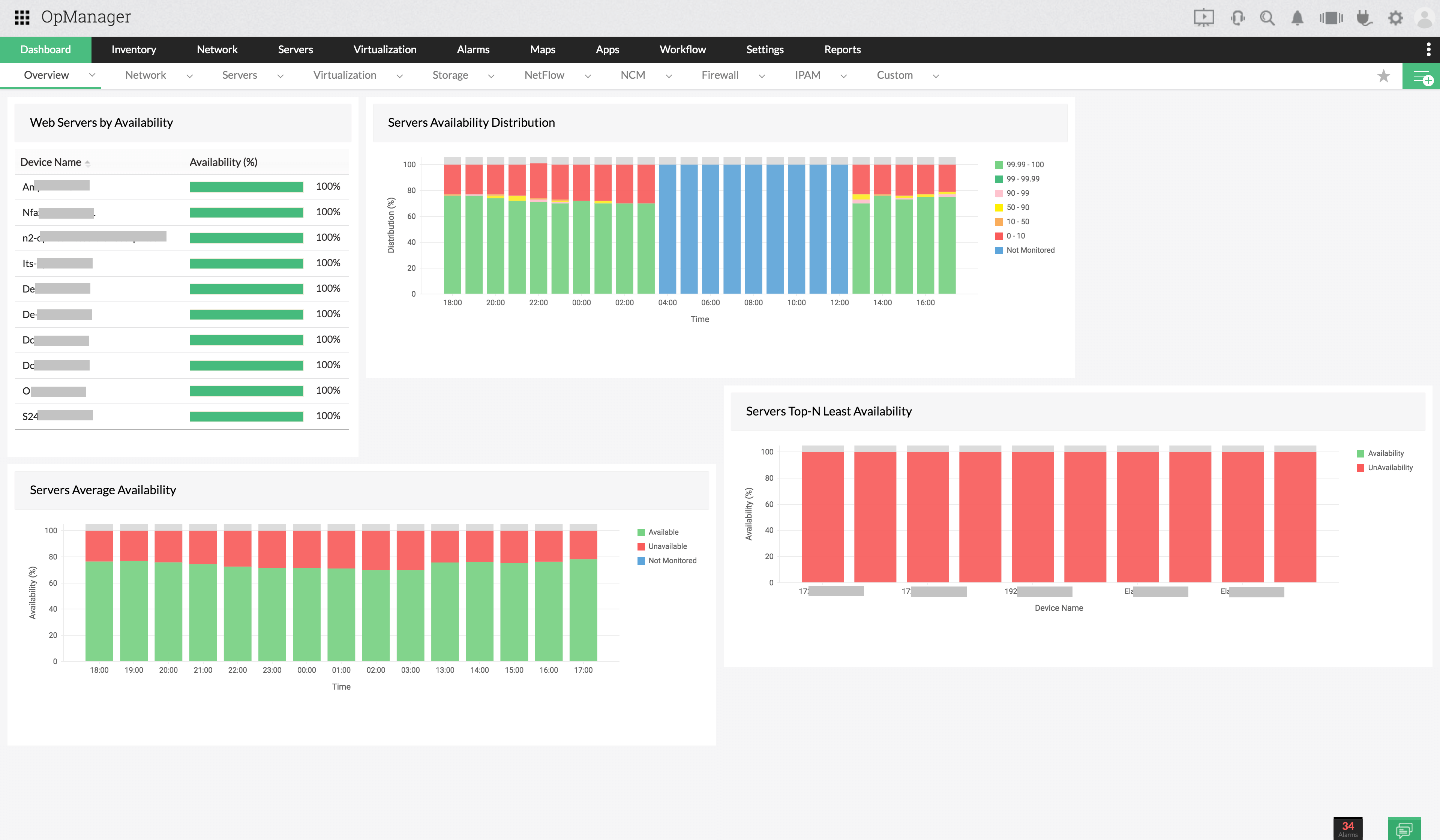 Data Center Monitoring Dashboard - ManageEngine OpManager