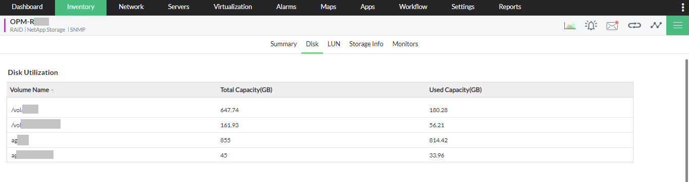 Disk Space Usage Monitoring Tool - ManageEngine OpManager