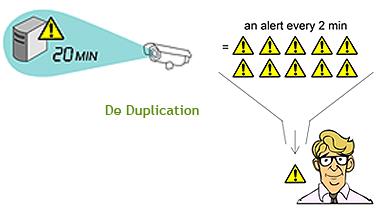 Event De-Duplication