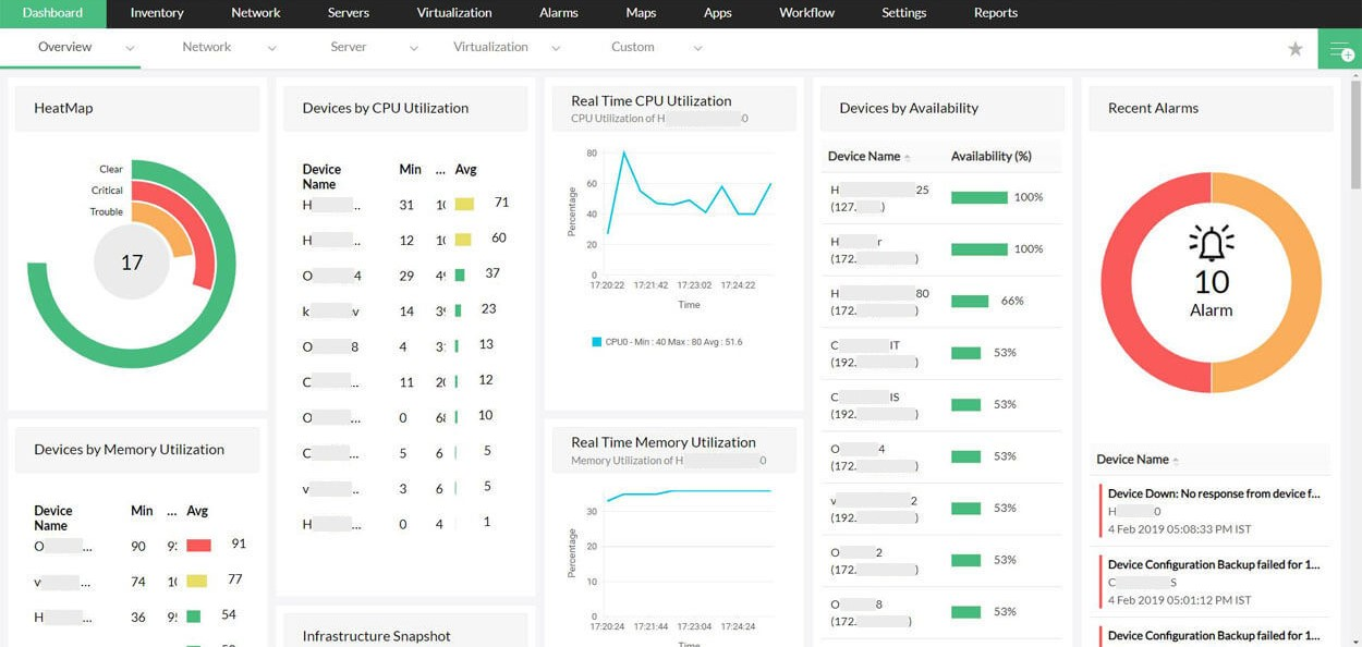 Server Health Monitoring Dashboard - ManageEngine OpManager