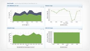 Evaluer les performances de votre environnement virtuel Hyper-V : + de 70 rapports