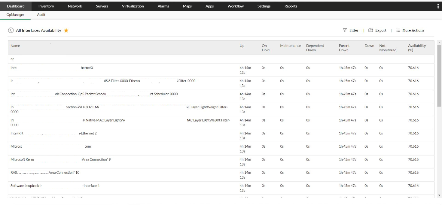 Availability Monitoring with ManageEngine OpManager
