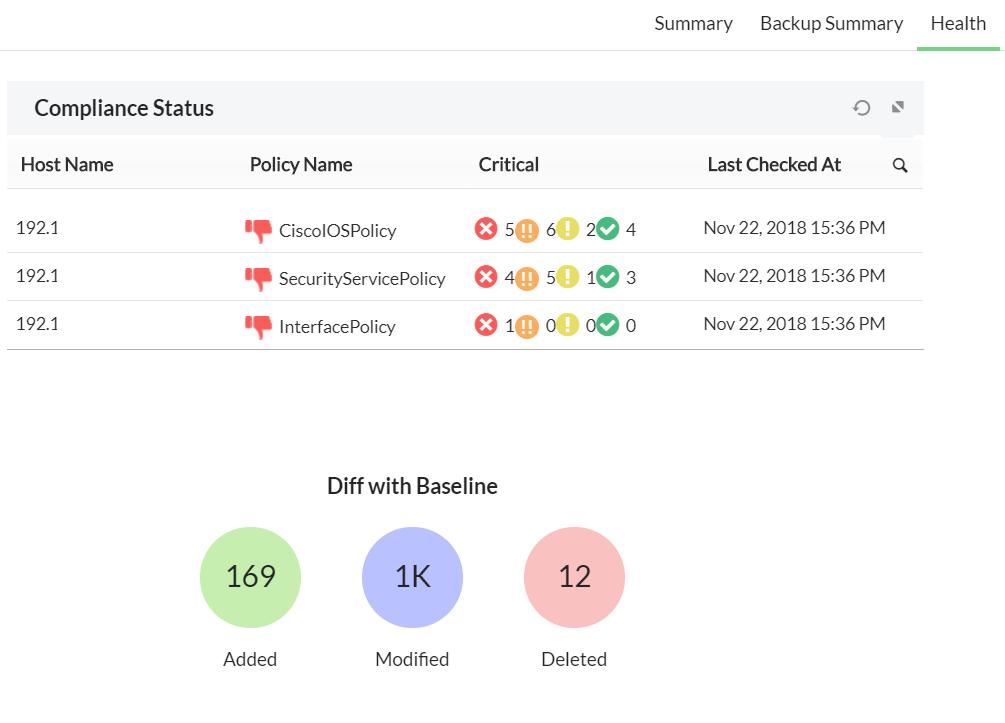 Cisco Network Monitoring Tools | Cisco Network Management
