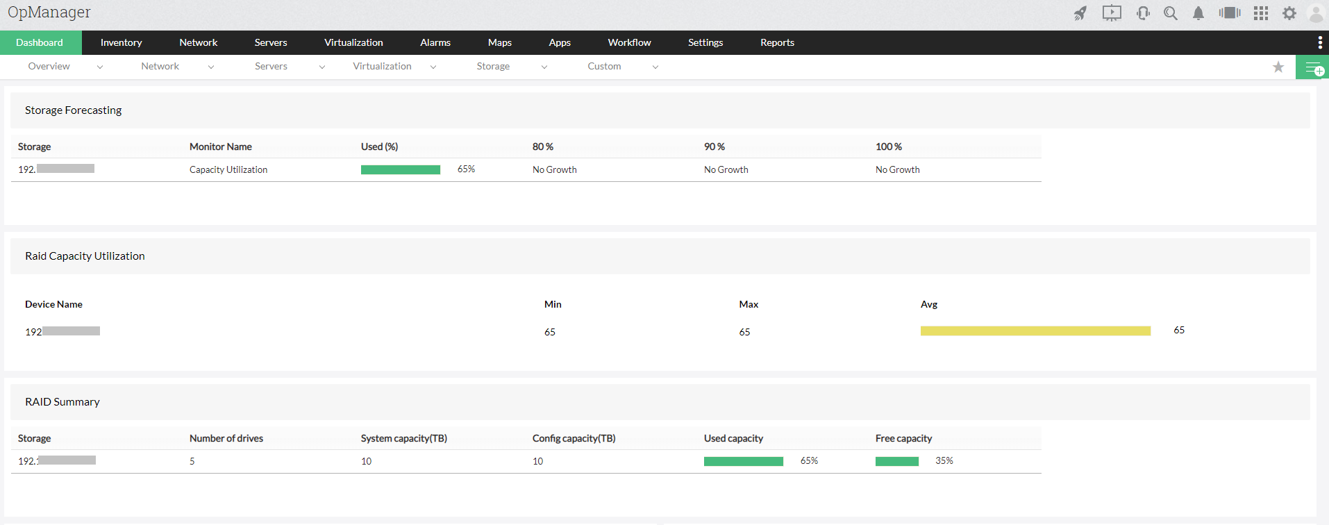NetApp Dashboard Performance - ManageEngine OpManager