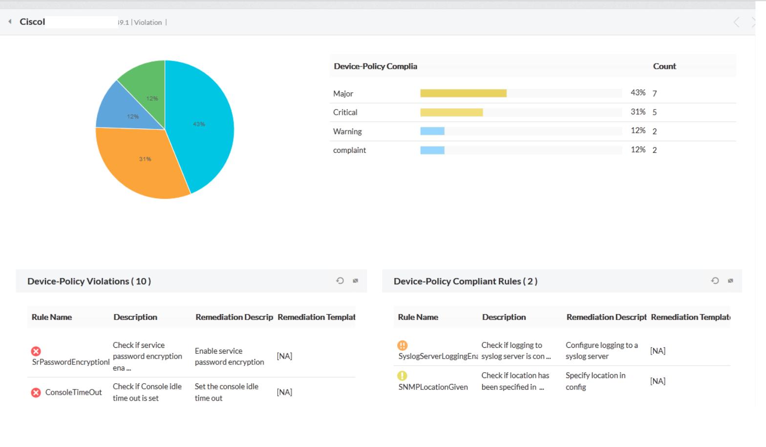 Audit form templates