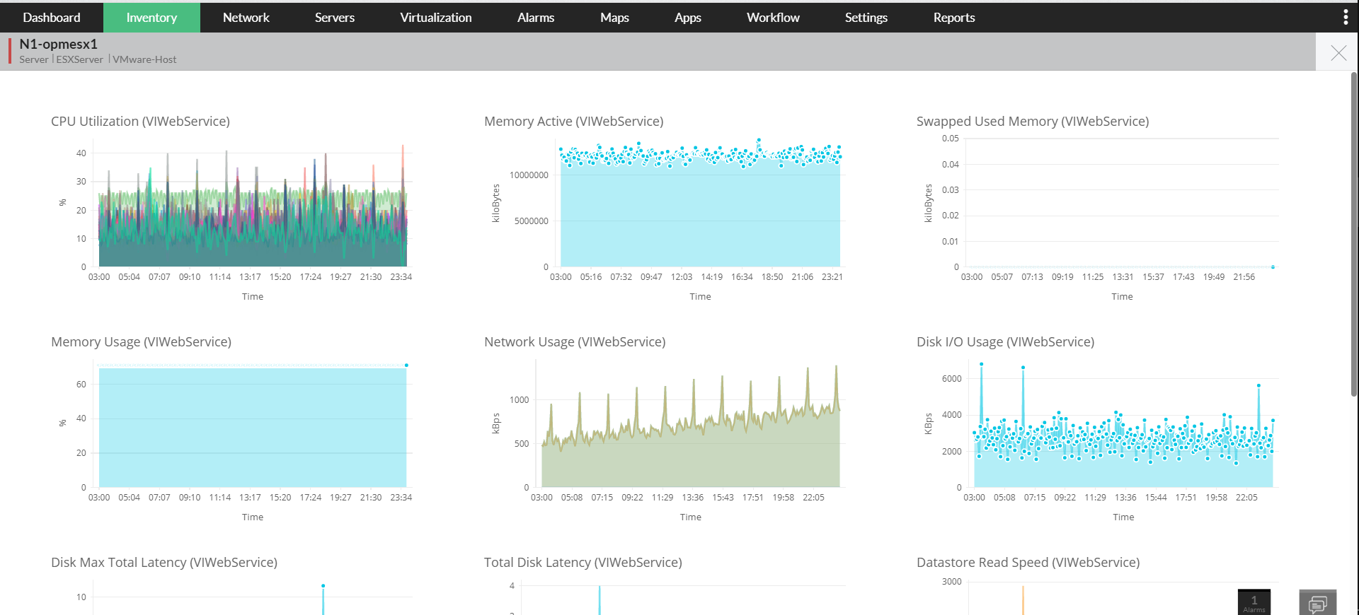 Network Performance Test Tools - ManageEgnine OpManager
