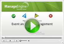 role-of-opmanager-in-event-and-fault-management