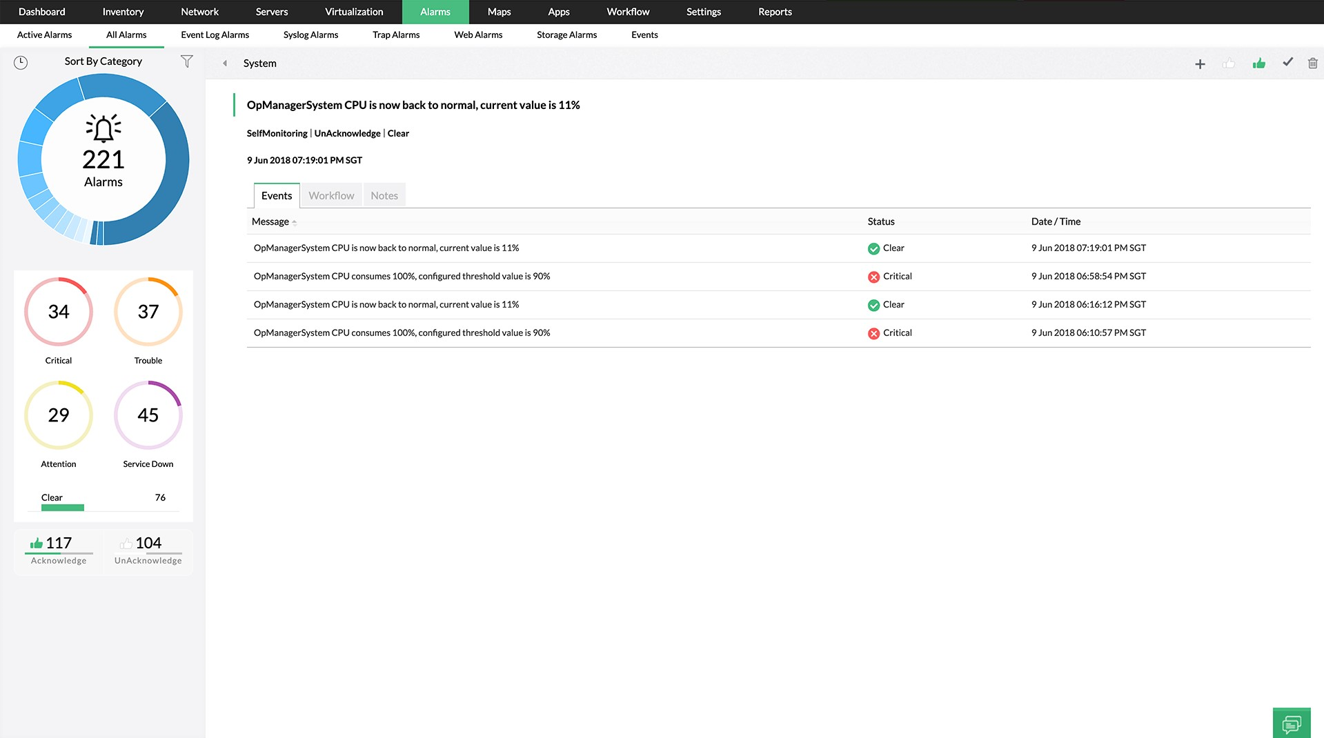 Monitor de rendimiento de la CPU: ManageEngine OpManager