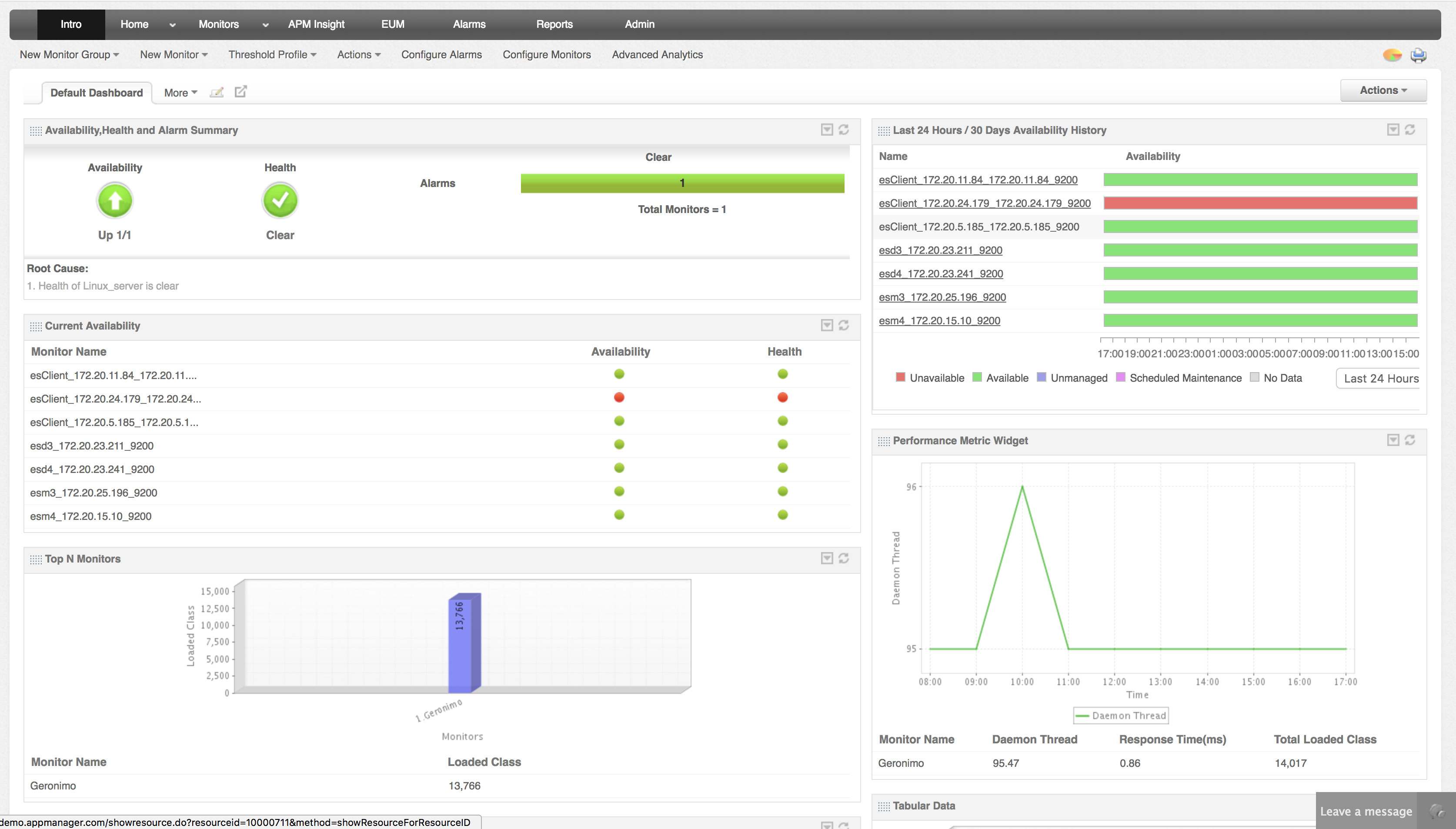 Free Network Monitoring Software - Applications Manager