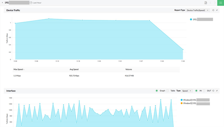 Obtenga visibilidad en el tráfico de red con NetFlow