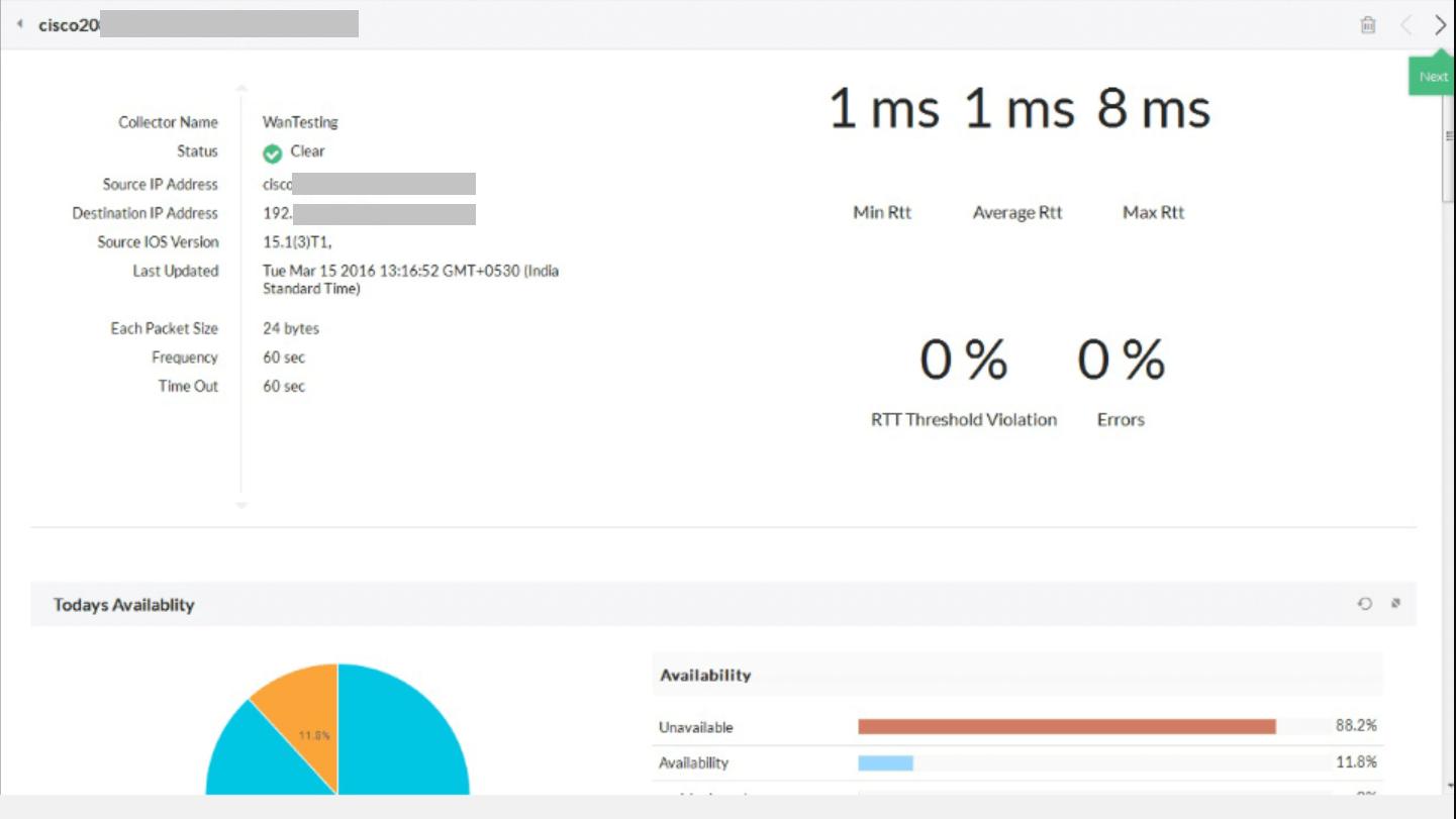 网络性能管理软件 - ManageEngine OpManager