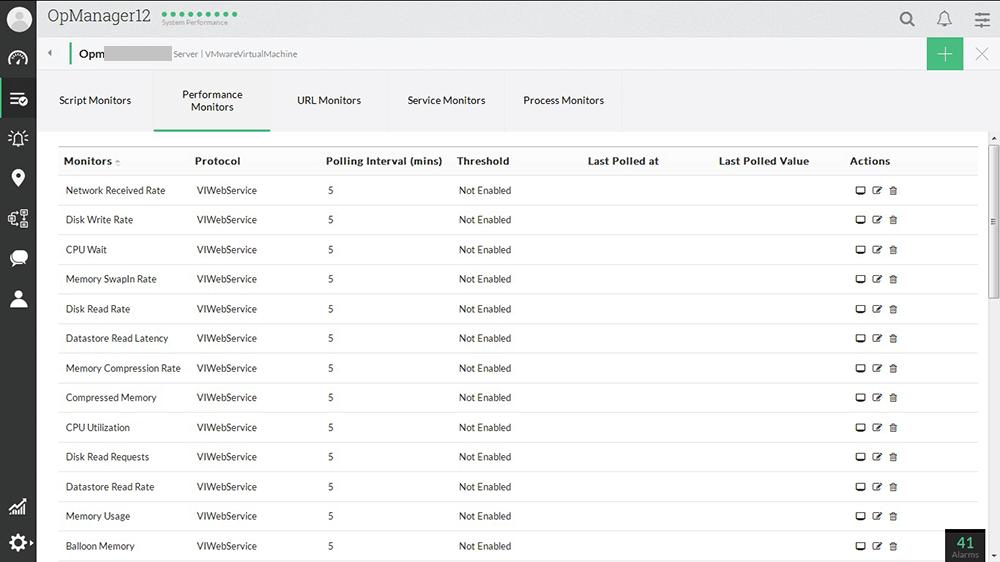 VM performance monitors
