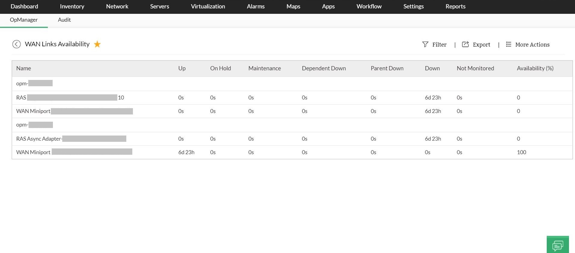 WAN / Router Monitoring and Management with OpManager
