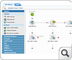 IT Workflow Automation