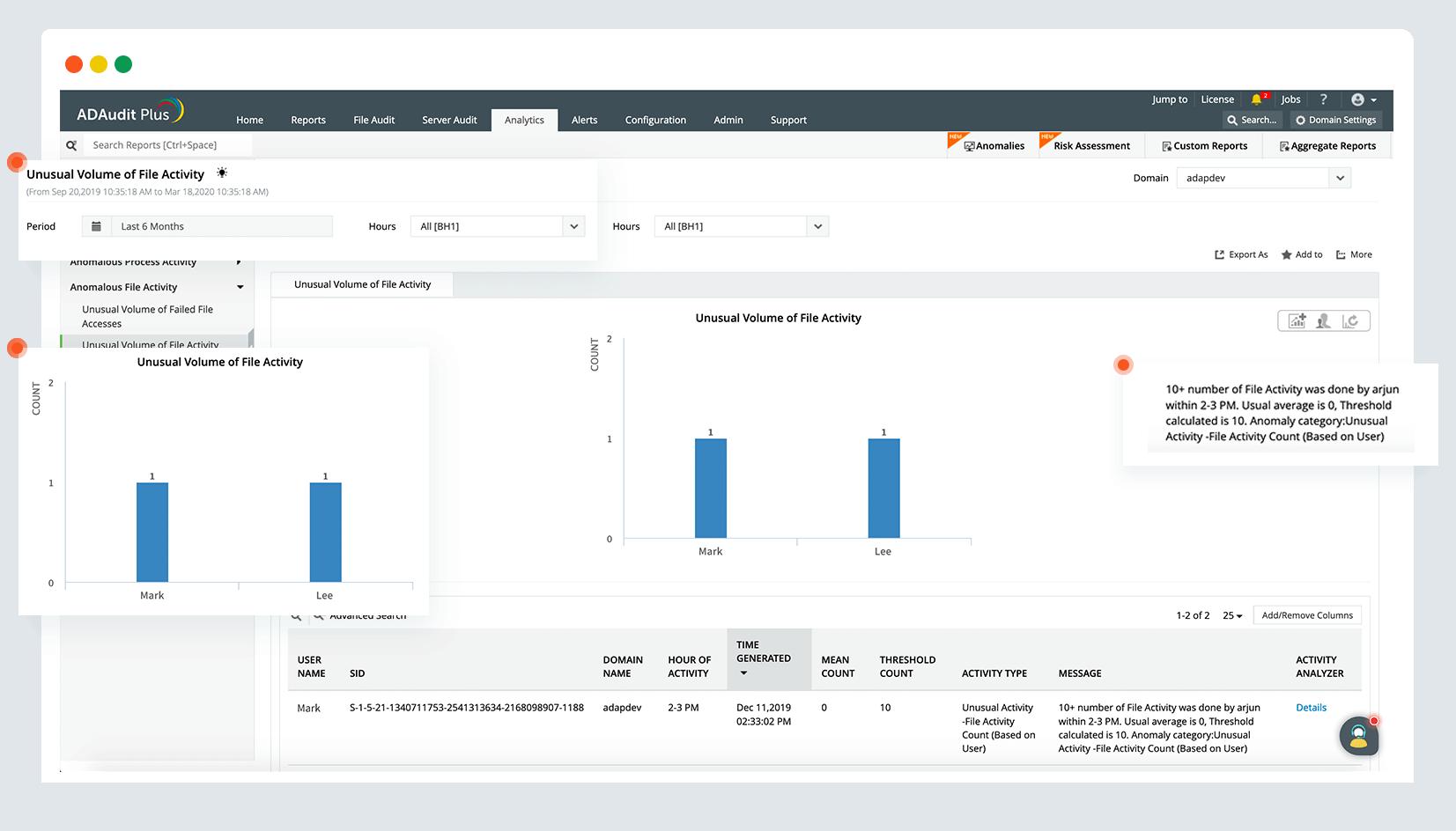 Data mishandling