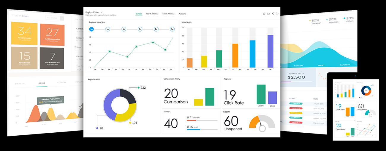 Breng uw gegevens tot leven met dynamische visualisaties en interactieve dashboards.
