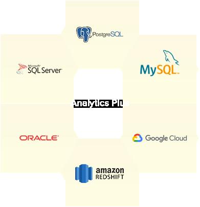 Verkrijg uniform inzicht uit meerdere databases met Analytics Plus.