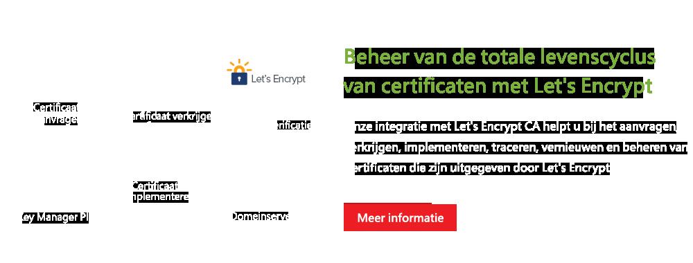 Onze integratie met Let's Encrypt CA helpt u bij het aanvragen, verkrijgen, implementeren, traceren, vernieuwen en beheren van certificaten die zijn uitgegeven door Let's Encrypt