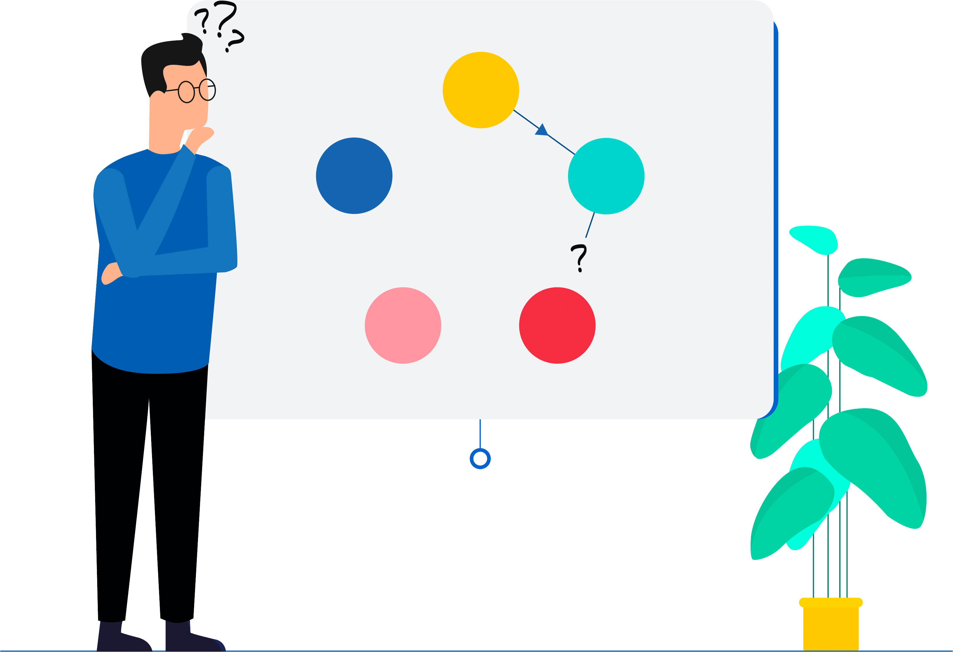 Hoe voeren organisaties wijzigingsbeheer uit