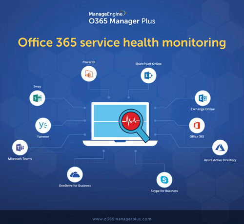 tool-to-monitor-office-365-service-health