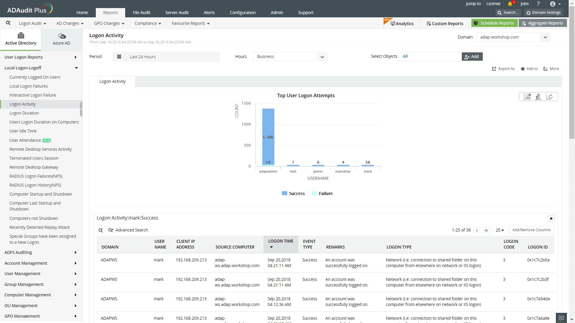 Raport dotyczący aktywności logowania przez użytkownika