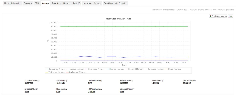 Użycie pamięci - ManageEngine Applications Manager