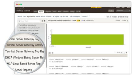 Monitorowanie infrastruktury serwera