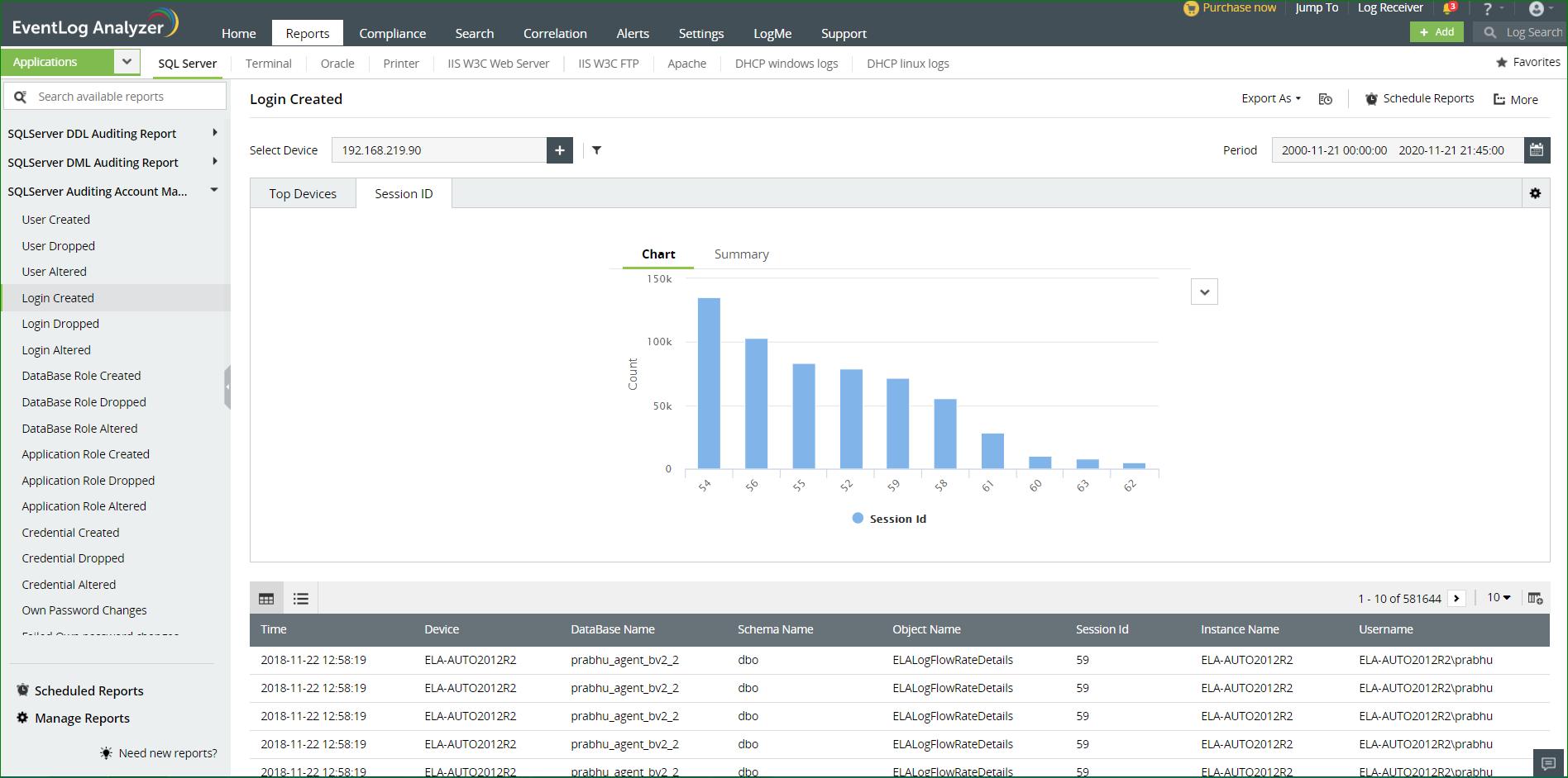 Raporty zarządzania kontami serwera MS SQL: Zarządzanie kontami