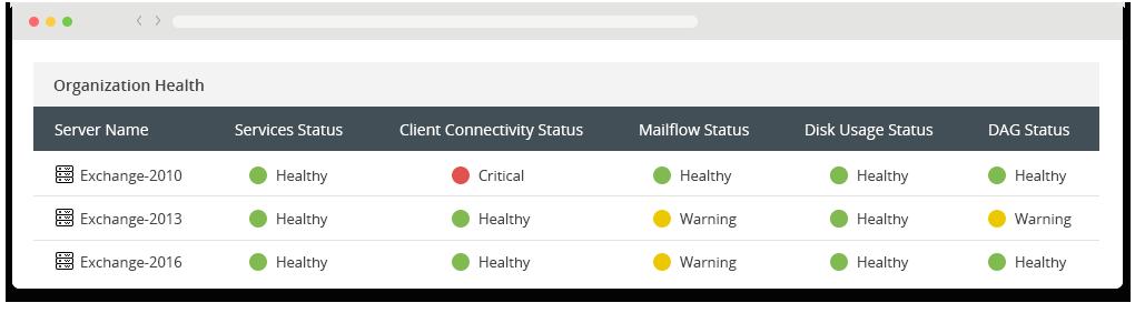 exchange-monitoring-storage-email-database-service-screenshot
